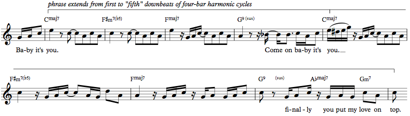 Decoding The Love On Top Modulations The Music Theory Profblog